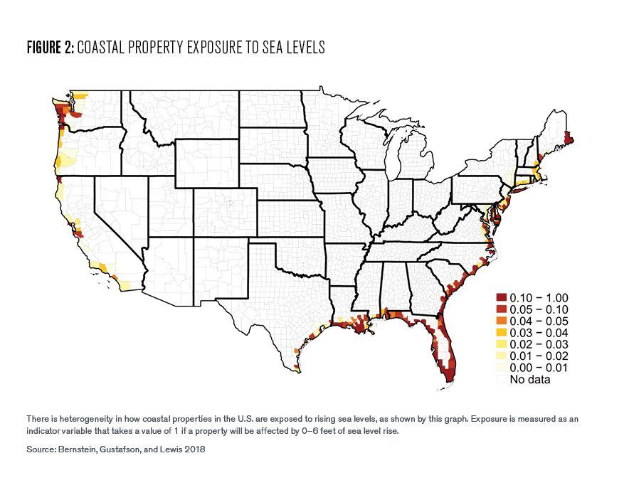 Figure 2: Coastal Property Exposure to Sea Level