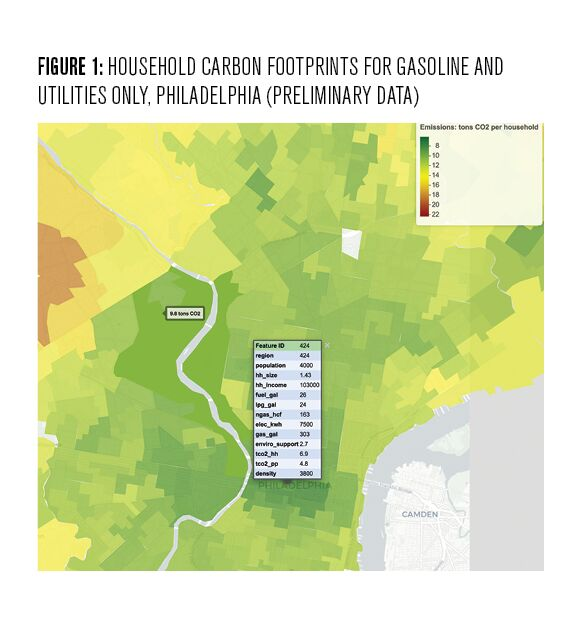 Figure 1: Household carbon footprints for gasoline and utilities only, Philadelphia