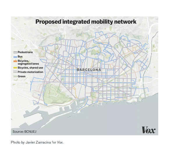 Proposed integrated mobility network