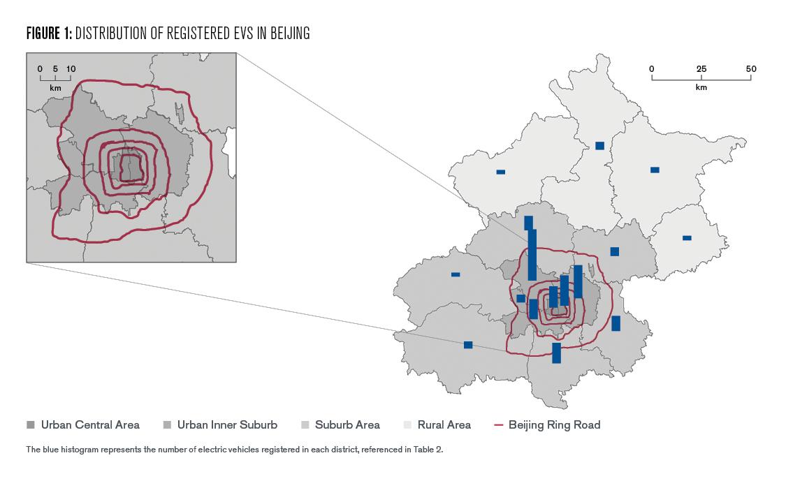Figure 1: Distribution of Registered EVs in Beijing