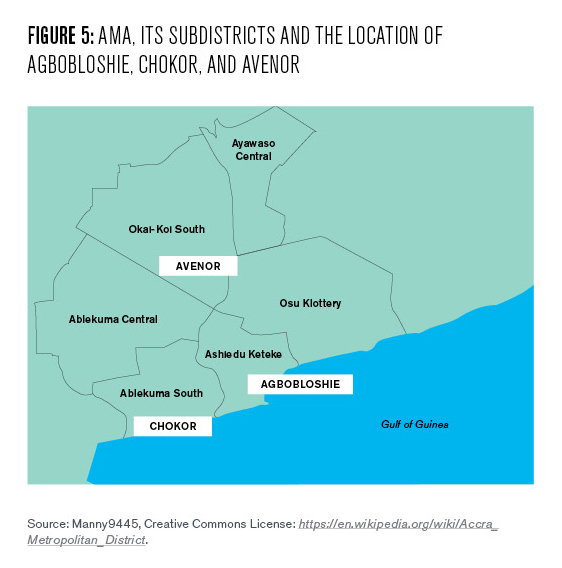 Figure Five is a map of the Accra Metropolitan Assembly with its six districts delineated. It is a location map showing the three informal settlements featured in the study, Avenor in the north, Chokor in the southwest, and Agbobloshie in the southeast.