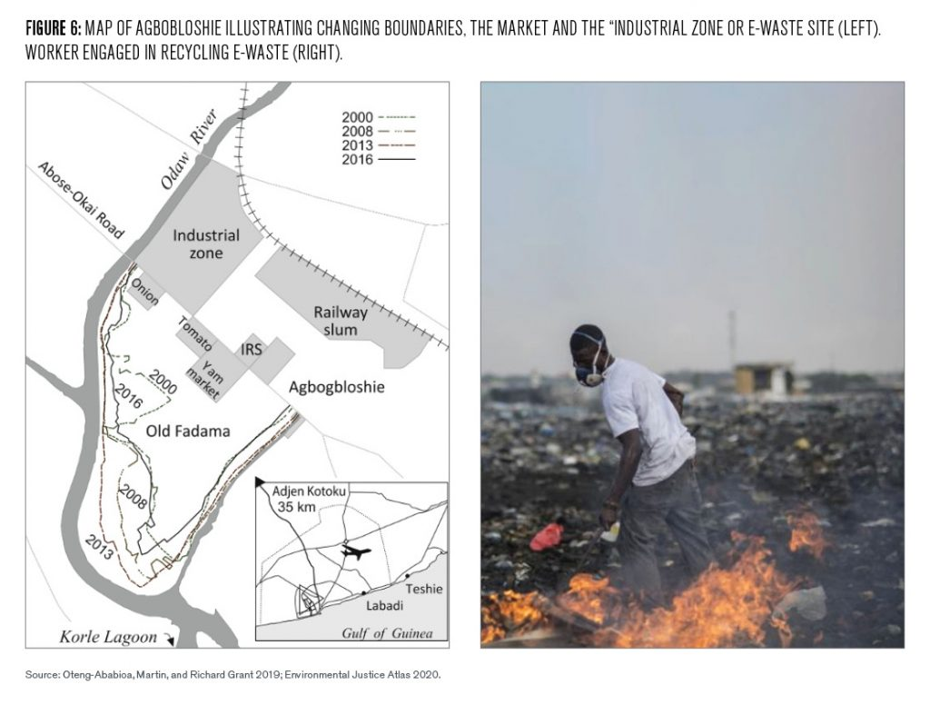 Figure 6 has two elements. The first element is a map of Agbobloshie that illustrates its expanding boundaries from 2000-2016. It is located on the Odaw River and contains in industrial zone, three markets, and a slum. The second element pictures a male worker in the industrial zone. He is recycling e-waste, a process that includes burning the computer and other electronic devices to rid them of their coverings, leaving the metals behind. The process releases noxious fumes so the worker is wearing a mask but has no other protection.