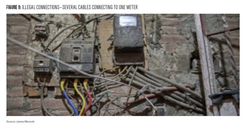 This figure is a photograph of a household electric meter that has several illegal cables connecting to it. Author James Mensah took this photograph during one of his focus group sessions.